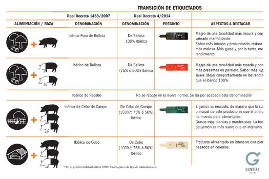 precinto calidad jamon iberico